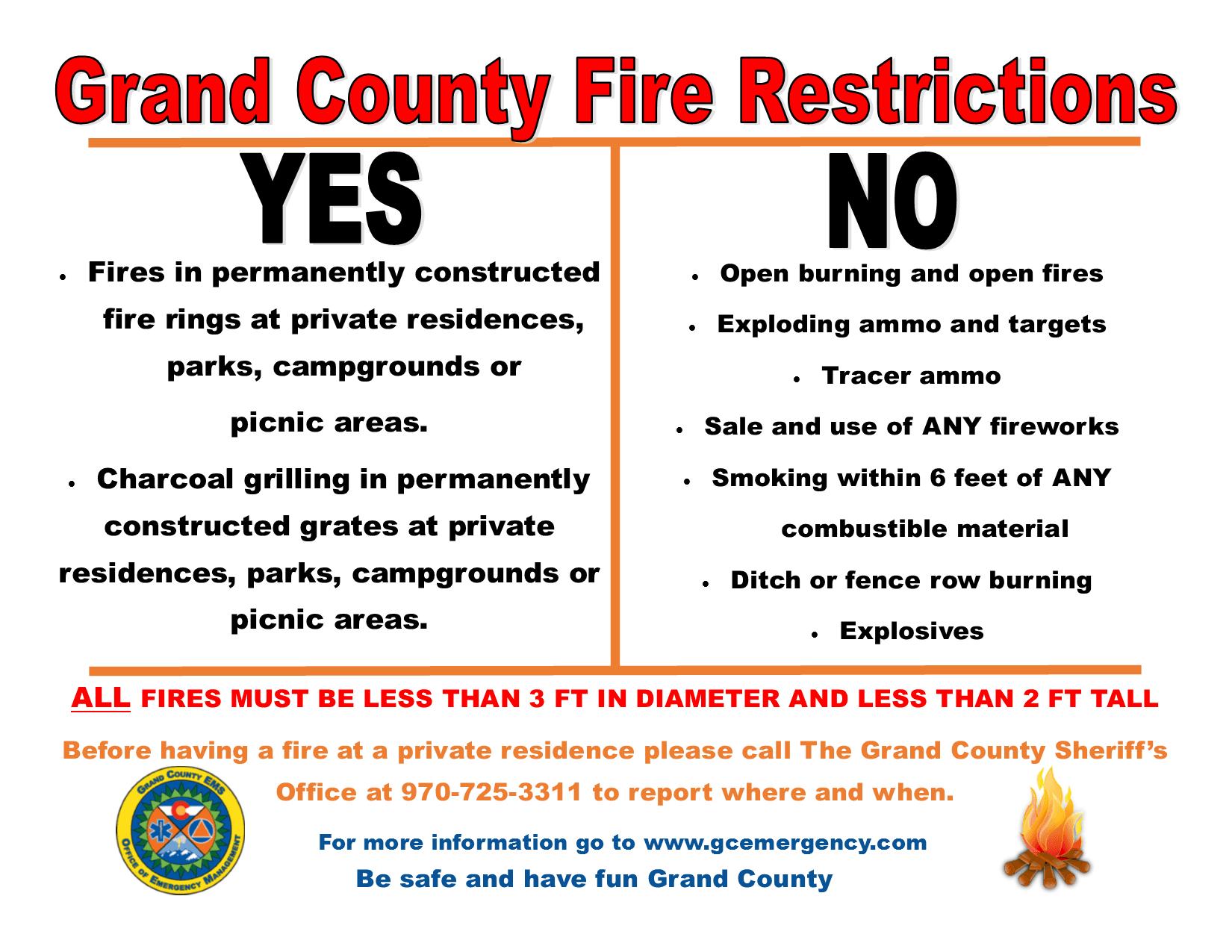 Fire ban poster